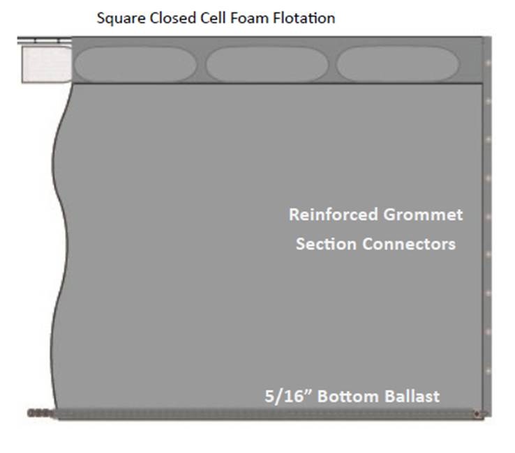 type 1 geotextile permeable silt curtain drawing