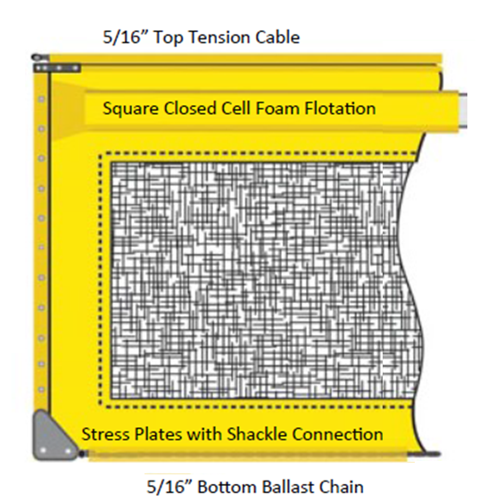 Type 3 DOT Permeable Silt Curtain Drawing